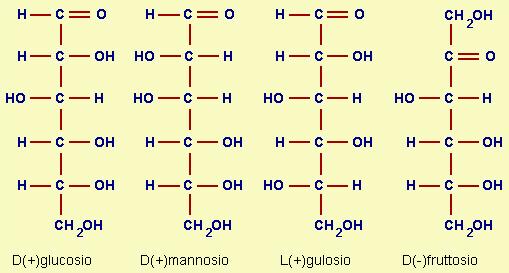 isomeria zuccheri