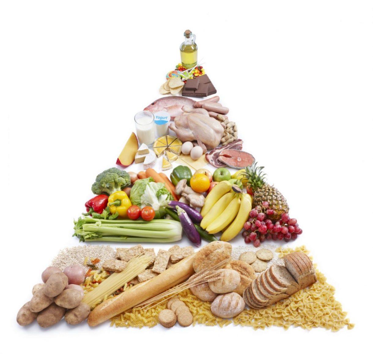 come fare una dieta mediterranea