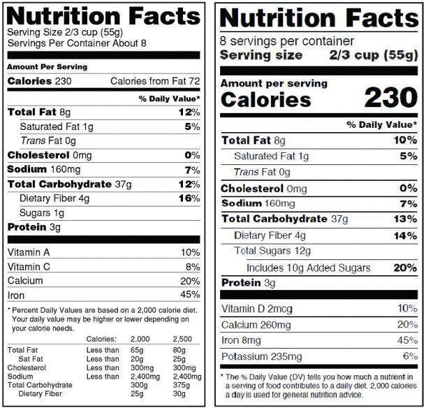 L'errore del calcolo calorico: le tabelle nutrizionali, un riferimento non preciso